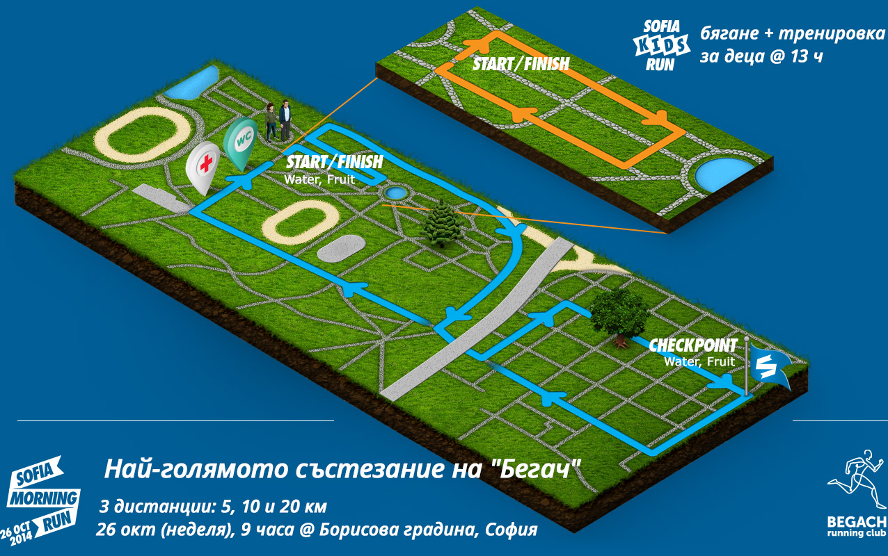 Регистрирайте се за Sofia Morning Run 2014